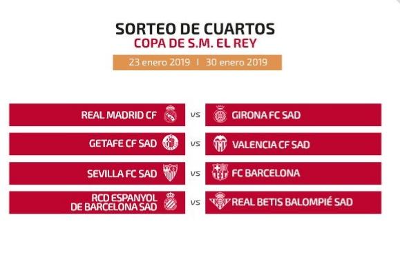 Sorteo de Cuartos de final de la Copa del Rey